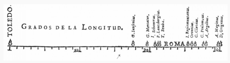 One of the earliest examples of data visualisation: Michael Florent Van Langren's 1644 Graph of Longitude (public domain).